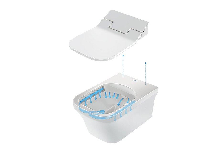 P3 Comforts showing the SensoWash Slim shower-toilet seat (above) and Rimless flushing (below) .