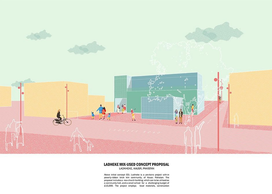 David's pro bono proposal for a church, community hall and school in Ladheke, Pakistan