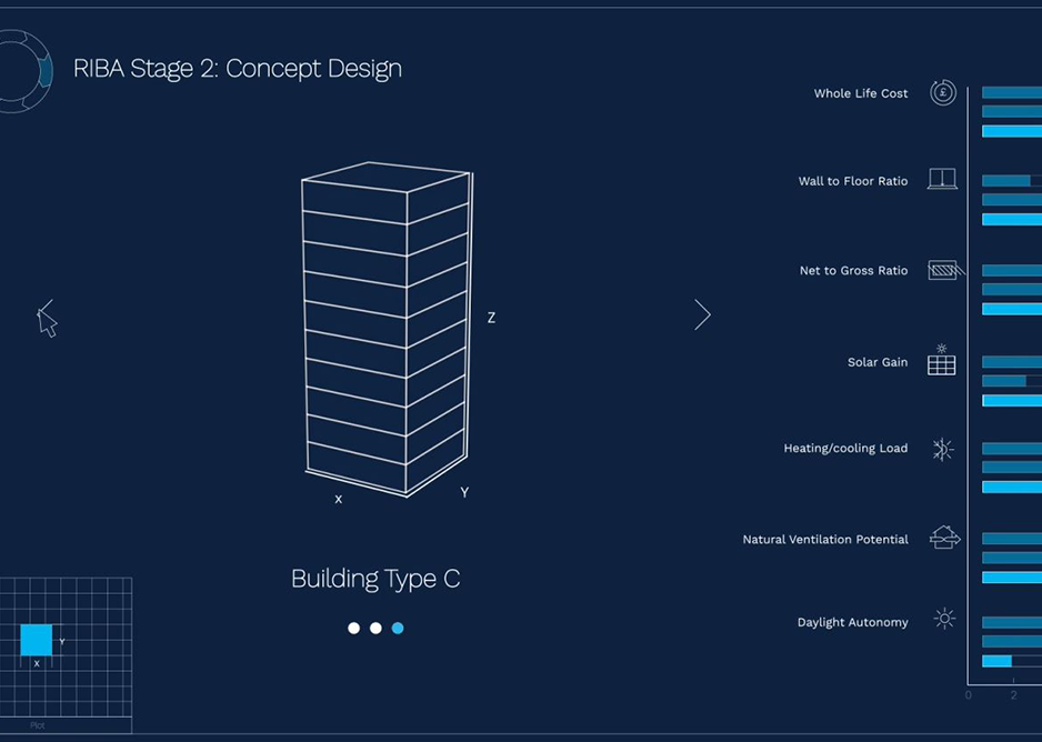 Assessment of different building types at RIBA Stage 2: concept design.