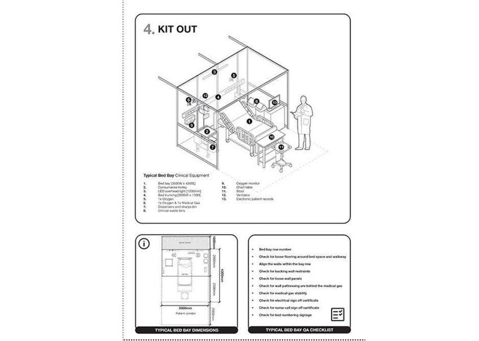 BDP NHS Nightingale Instruction manual.