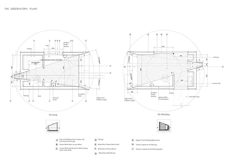 The Observatory plans.