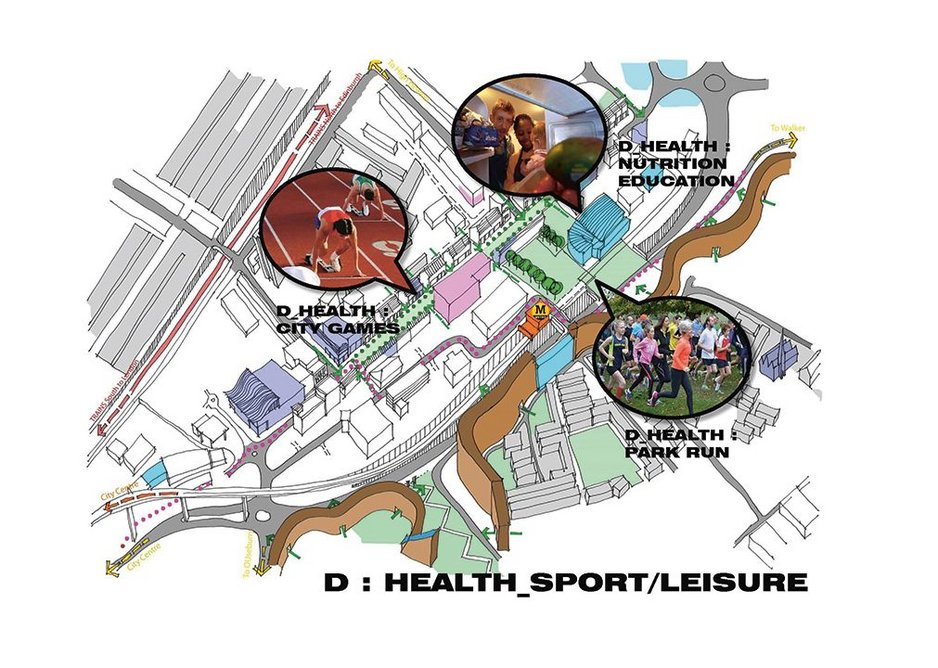 The wellbeing initiatives xsite  is proposing for Byker.