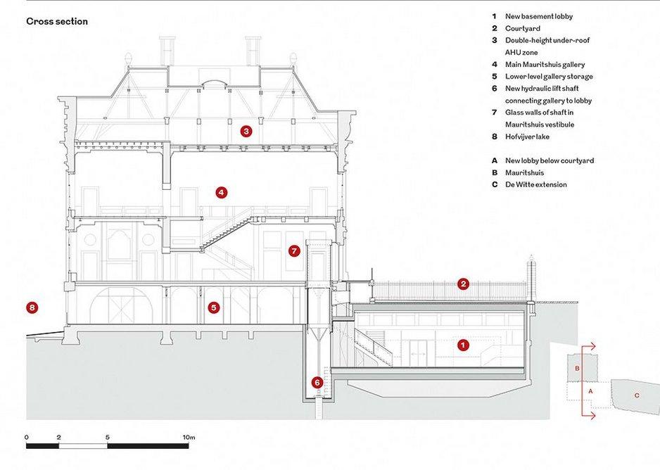 Mauritshuis gallery_cross section.jpg