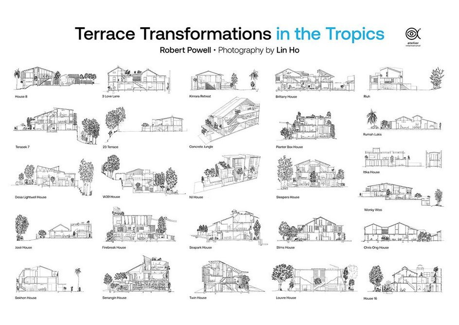 Terrace Transformations in the Tropics: Design in Section.