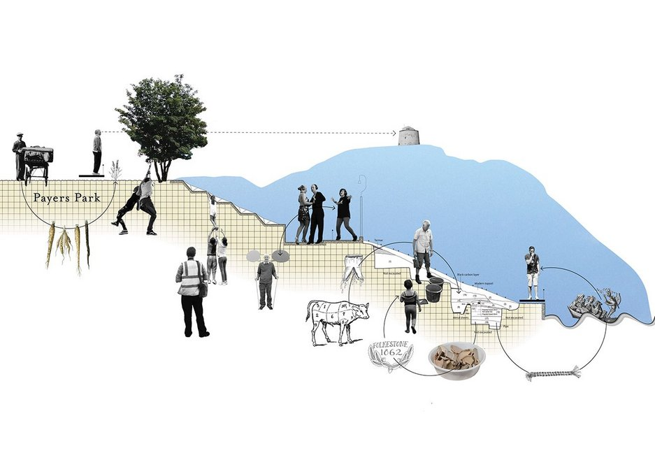Muf's plan to rehabilitate the derelict, steeply sloping Payers Park.