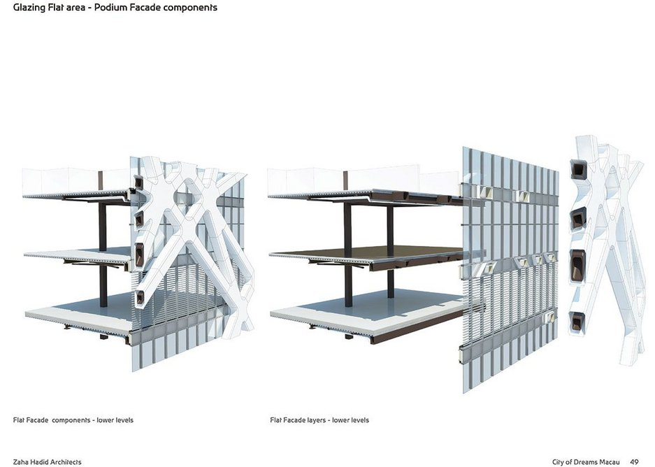Visualisation showing lower level flat facade components with exoskeleton and cladding layers.