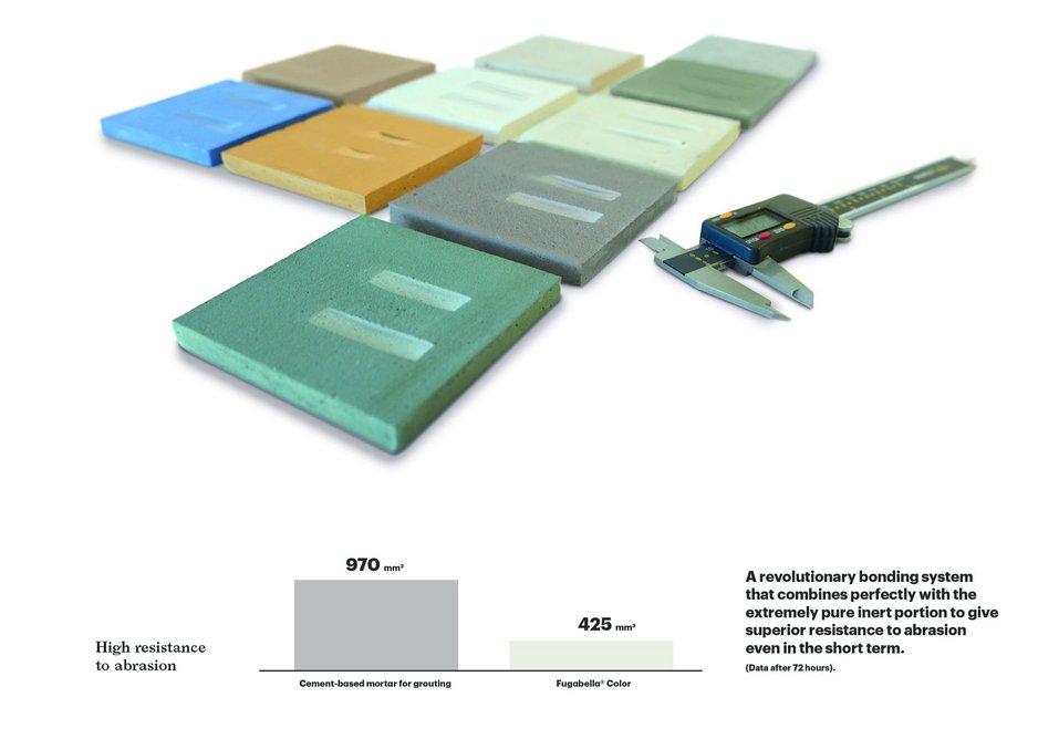 Kerakoll Fugabella Color offers superior resistance to abrasion.