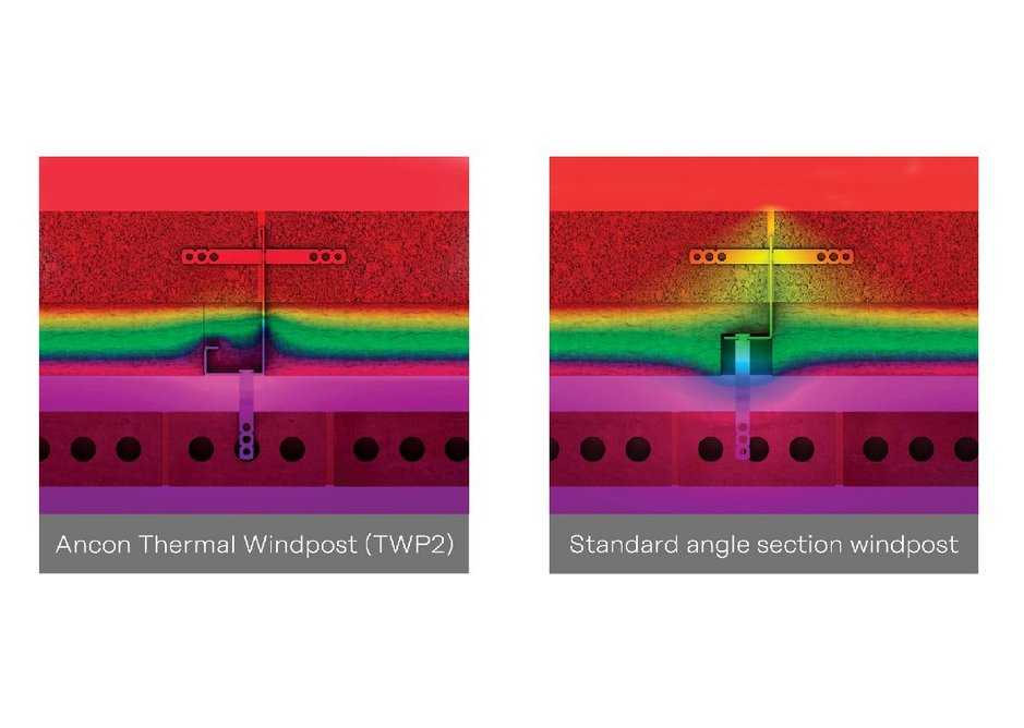 In a standard angle section windpost (right) a colder temperature is present in the blockwork and heat escapes into the cavity. With the Ancon Thermal Windpost (left) localised heat loss is reduced by up to 70 per cent.