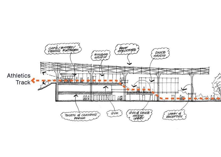 Section through St George's Activity Centre, Weybridge, by Scott Brownrigg..