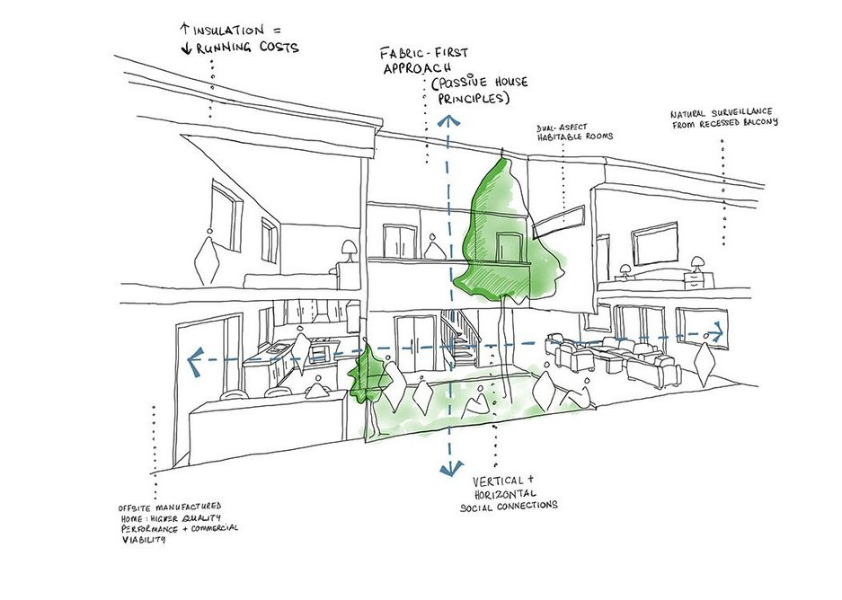 Interior sketch section of Gbolade Design Studio's designs for the r-Home.
