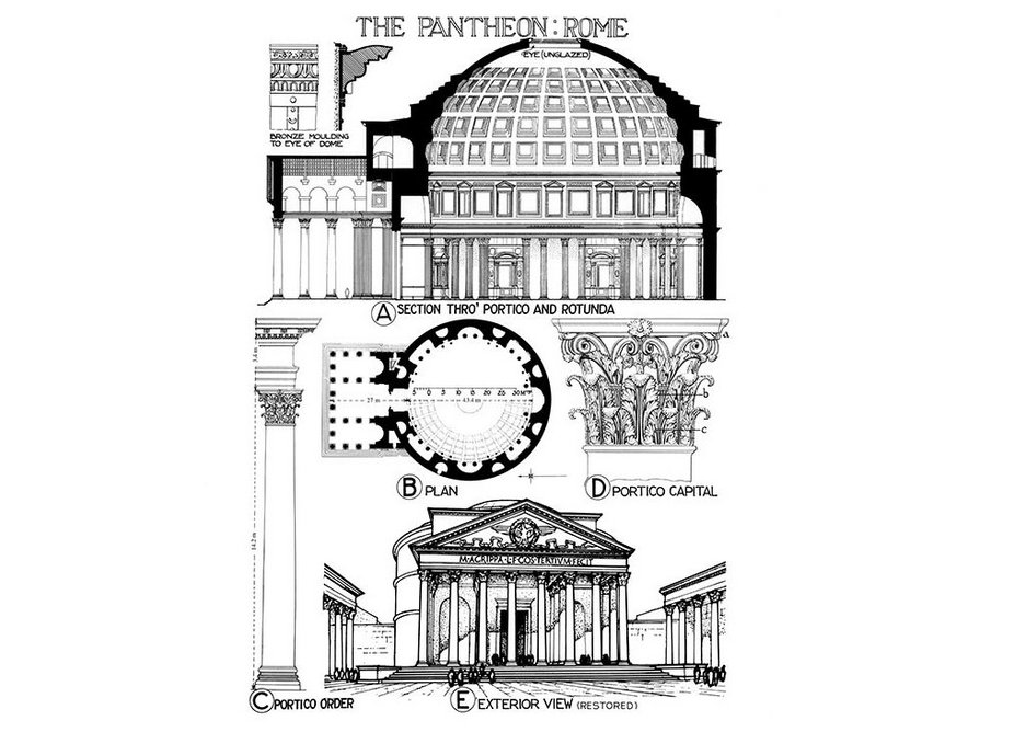 Banister Fletcher plan, section and restored view of the Pantheon, Rome (c. 114–123 CE).