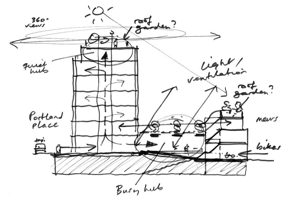 Early sketch of the section showing the office tower alongside the hub or forum.