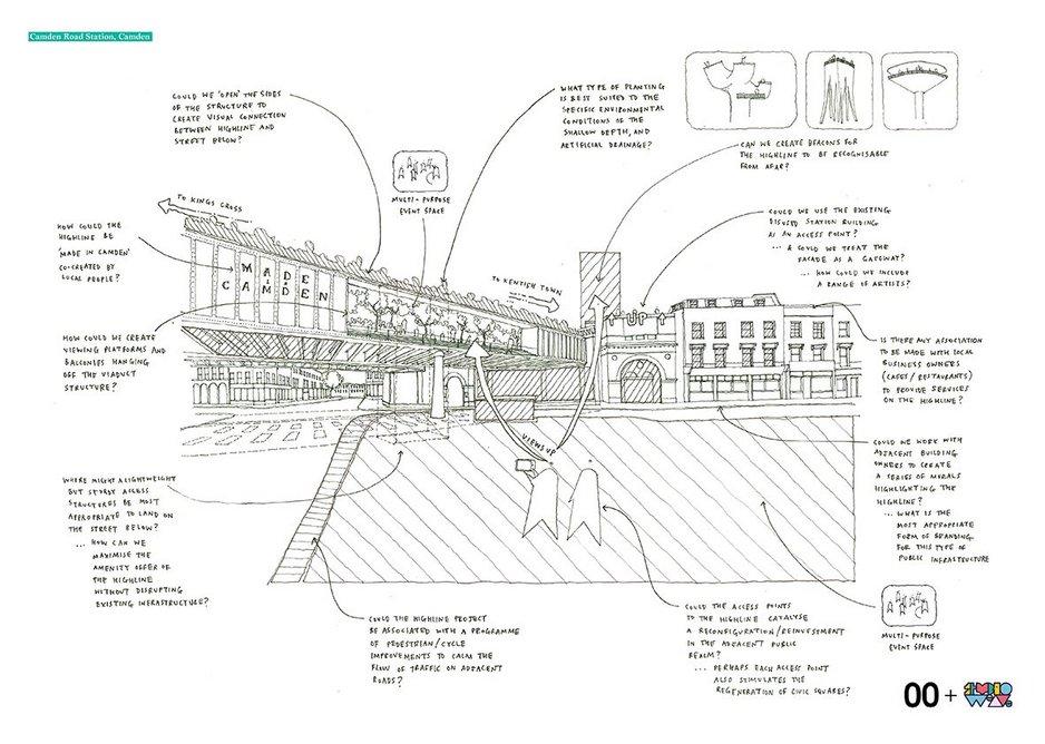 Ideas for a Camden Highline.
