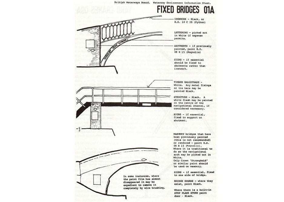 Page from White's environment handbook for the British Waterways Board