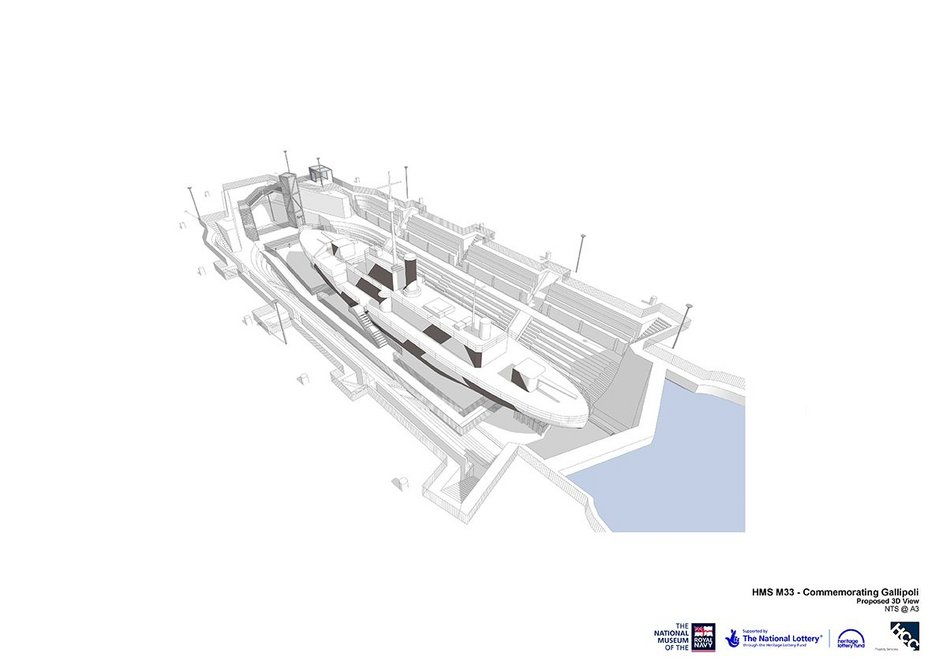 HMS M33 project at Portsmouth Dockyard.