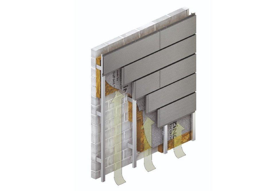 Zinc Interlocking Rainscreen panels installed on aluminium cladding rails.