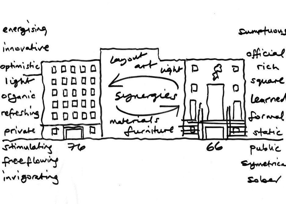 Relating and defining the two buildings in Portland Place by ambitions, ideas and materials