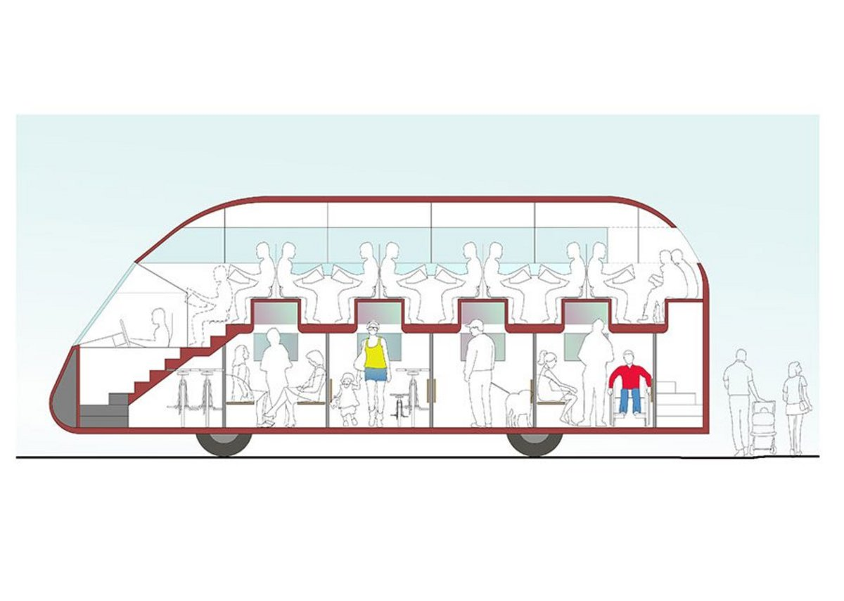 Safer Buses: Each bus compartment at street level has its own access and can accommodate between one and four people, standing or seated, with luggage, prams, wheelchair, children, or bicycle. Both levels are open to the outside air and divided physically, but not visually, by glass and acrylic screen.