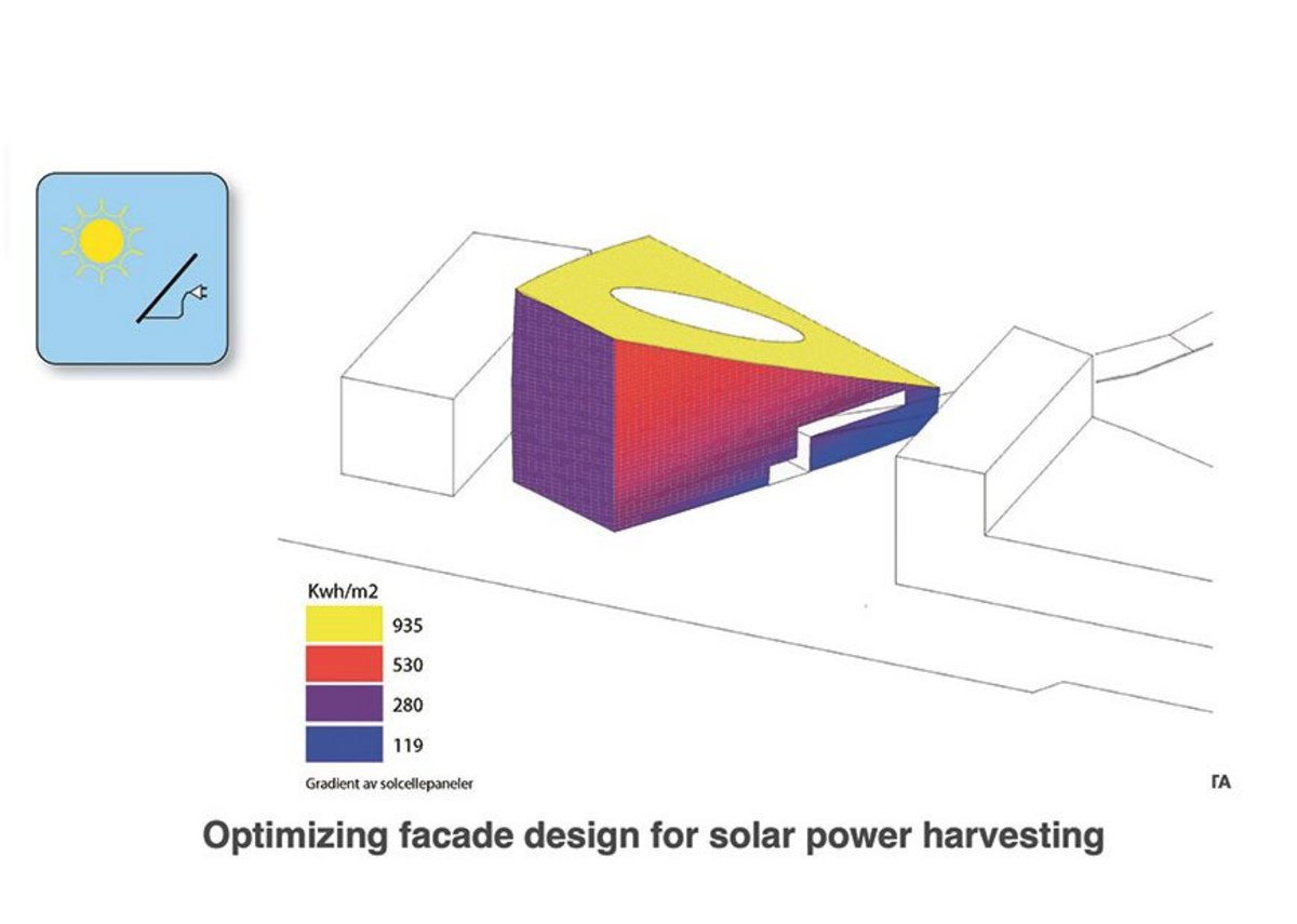 The initial solar study of the site and how much electricity can be gained on each surface of the building.