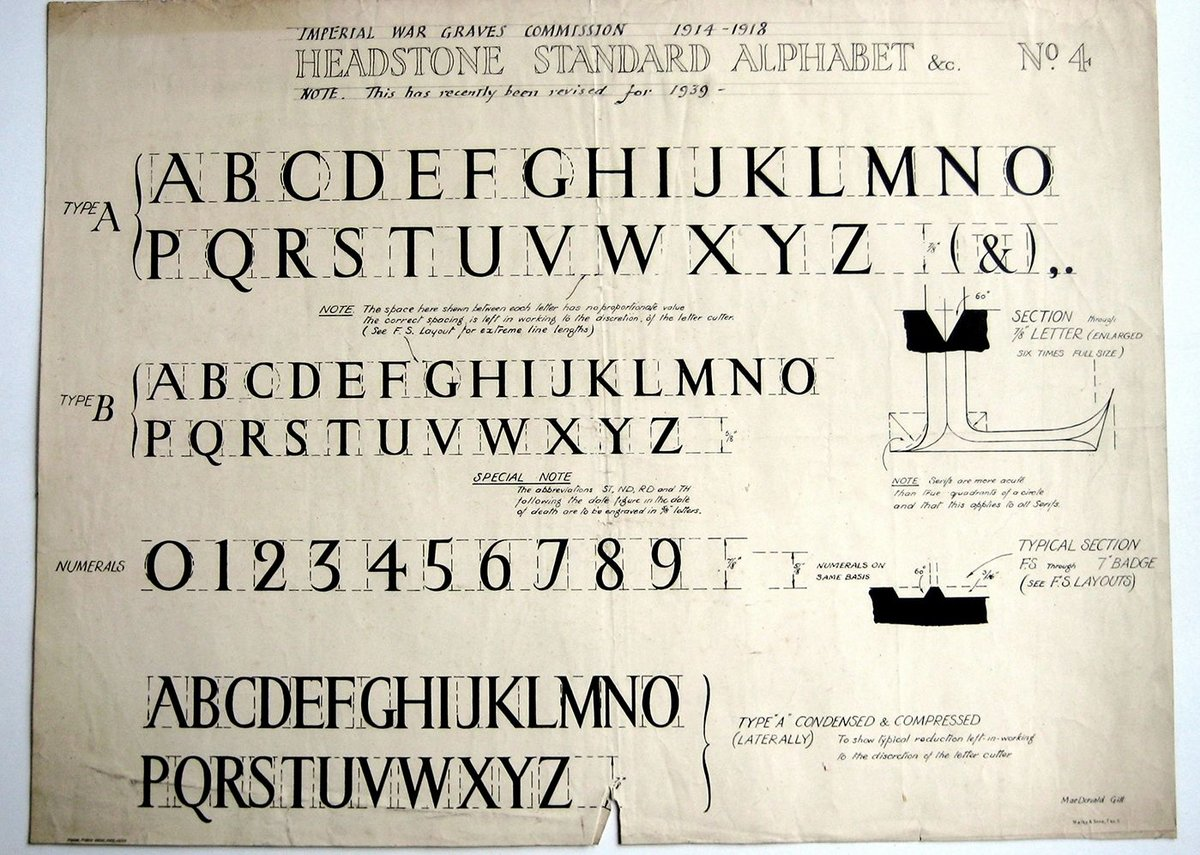 Imperial War Graves lettering.