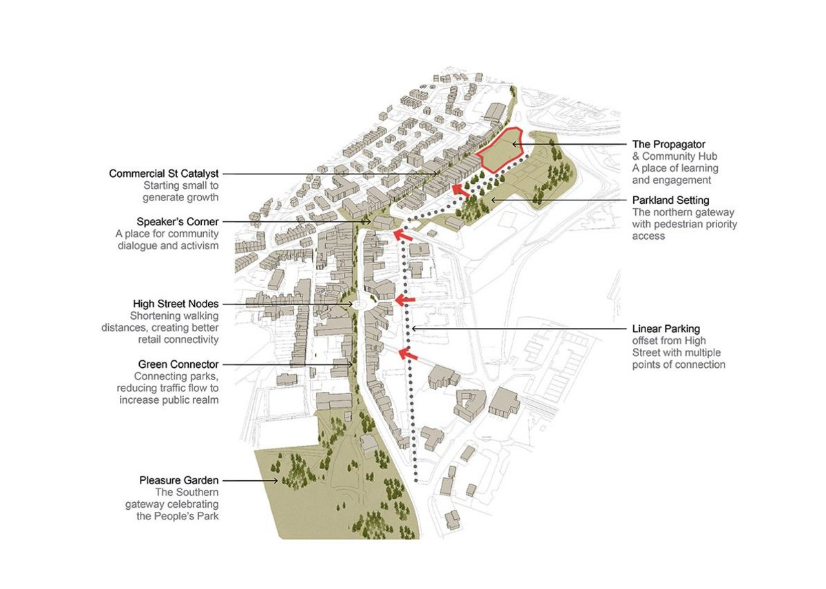 The masterplan introduces green spaces, learning and community activism.