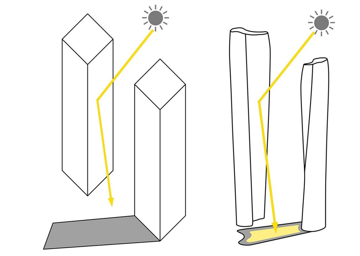 How the interplaying curved towers theoretically 'cancel' the shadows they create.