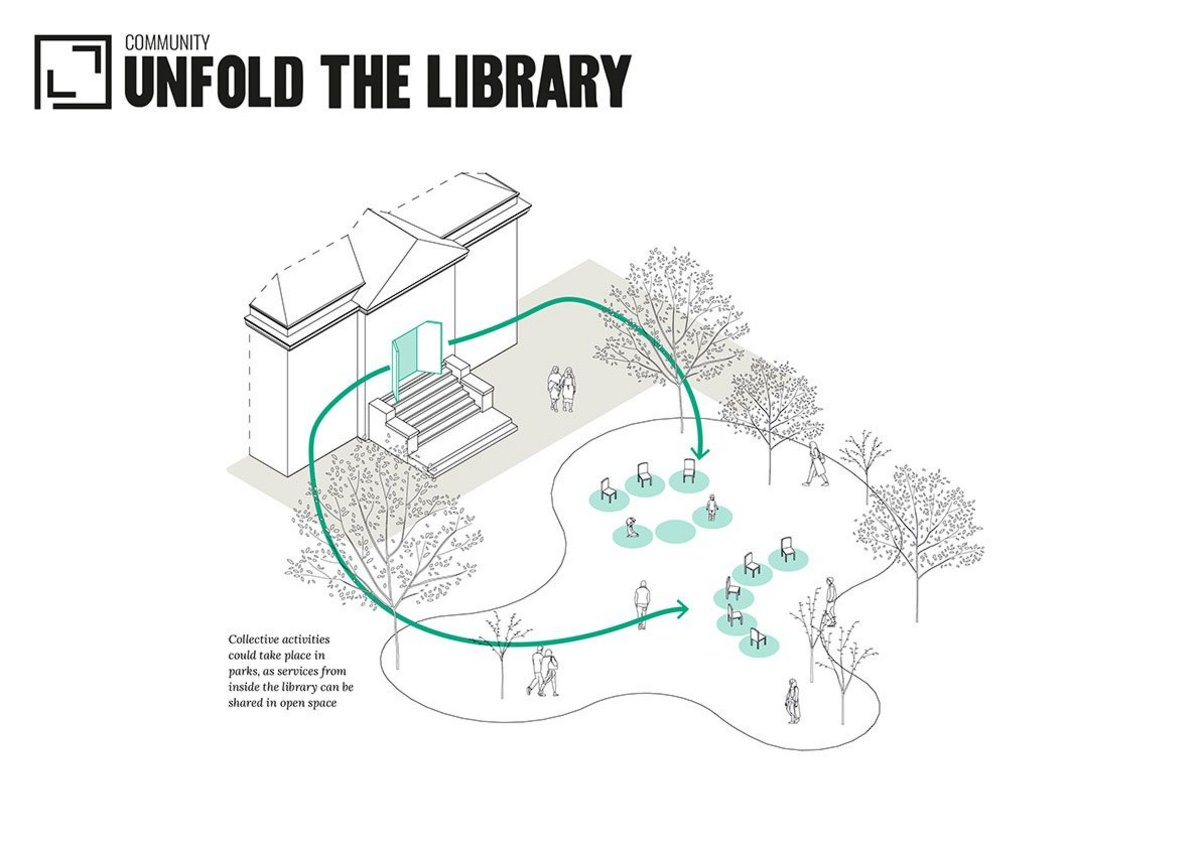 It may be possible for some library services and activities, such as reading group or rhyme time, to take place in local parks and other public spaces, unfolding the library into the wider area.