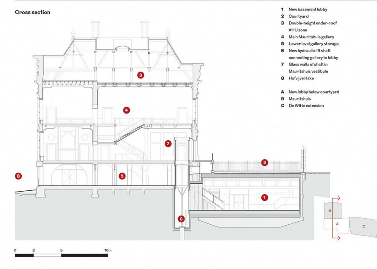 Mauritshuis gallery_cross section.jpg