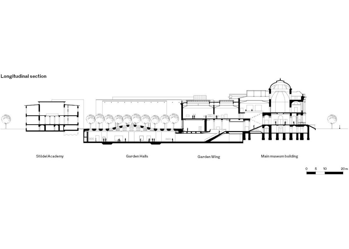 Longitudinal section showing the connection of the piano nobile foyer with the Garden Halls two levels below