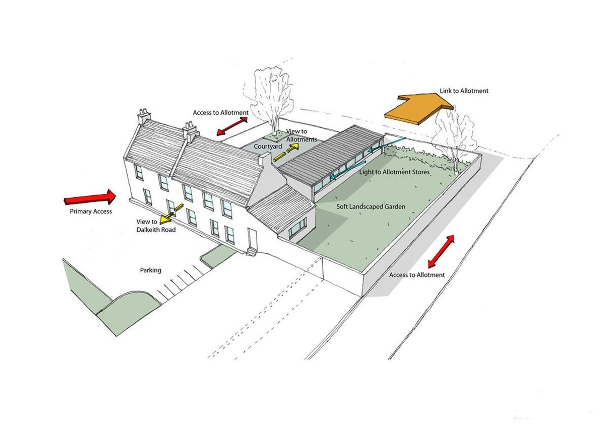 Strategy diagram. MacEwen Award 2019 commended Bridgend Inspiring Growth, Edinburgh by Halliday Fraser Munro Architects for Bridgend Inspiring Growth
