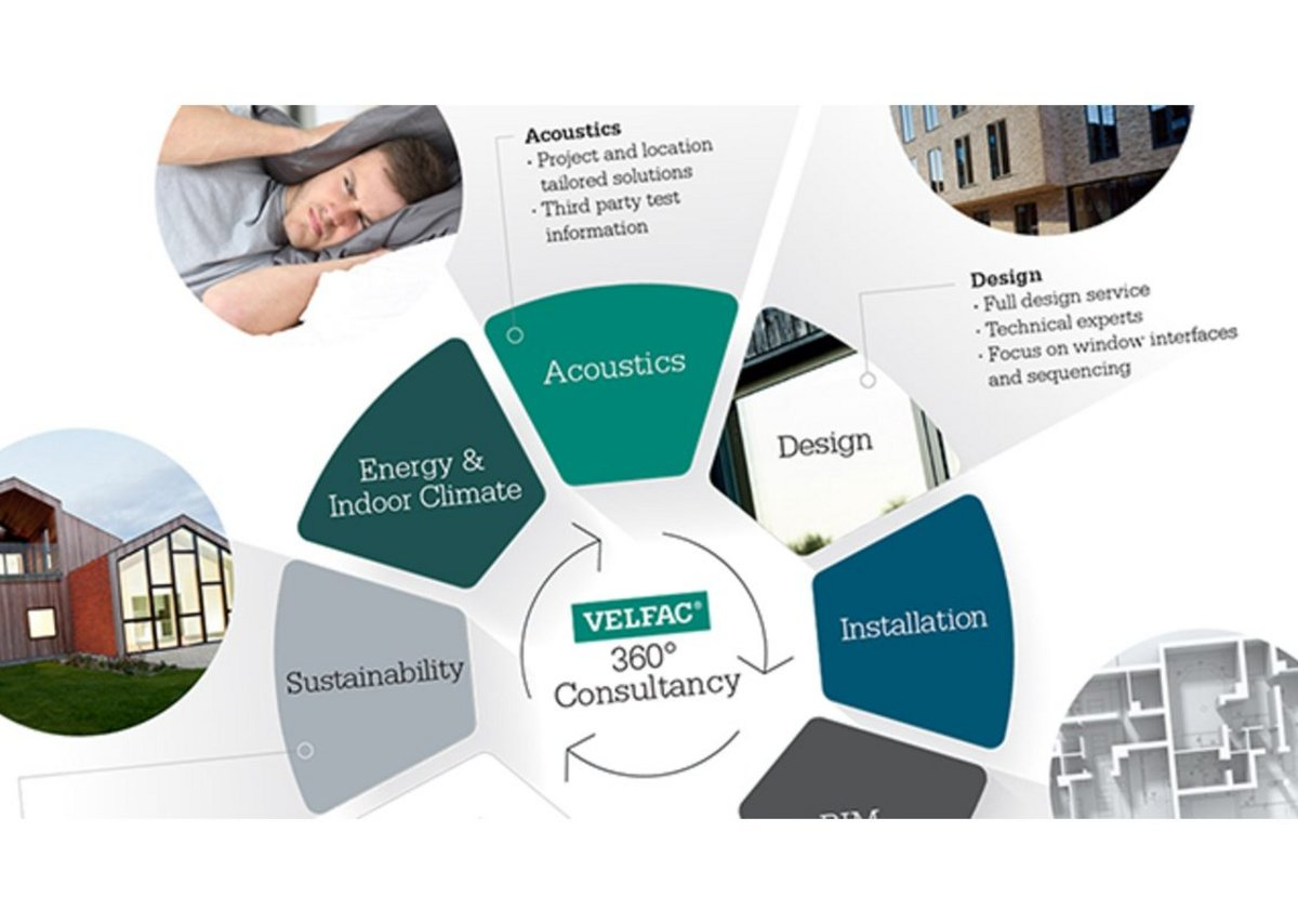 Velfac 360-degree consultancy: Expertise in every aspect of window and door specification.
