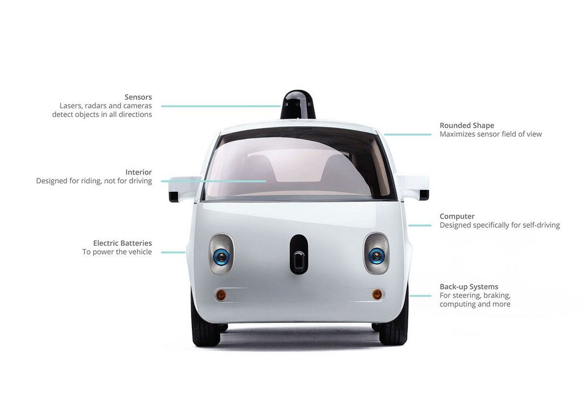 Waymo's prototype self-driving car.