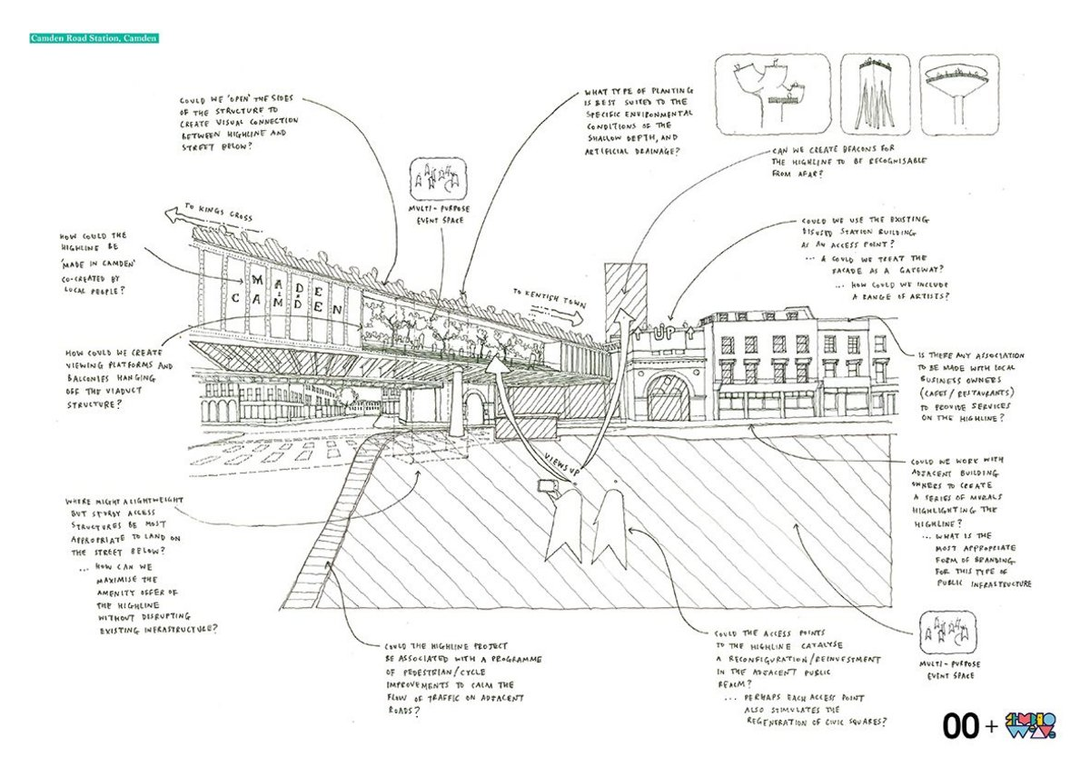 Ideas for a Camden Highline.