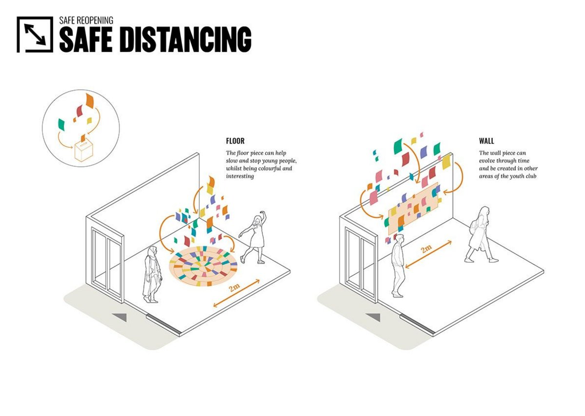 To help engage young people in safe distancing, a collaborative safe distancing art piece could be created in entrances spaces.