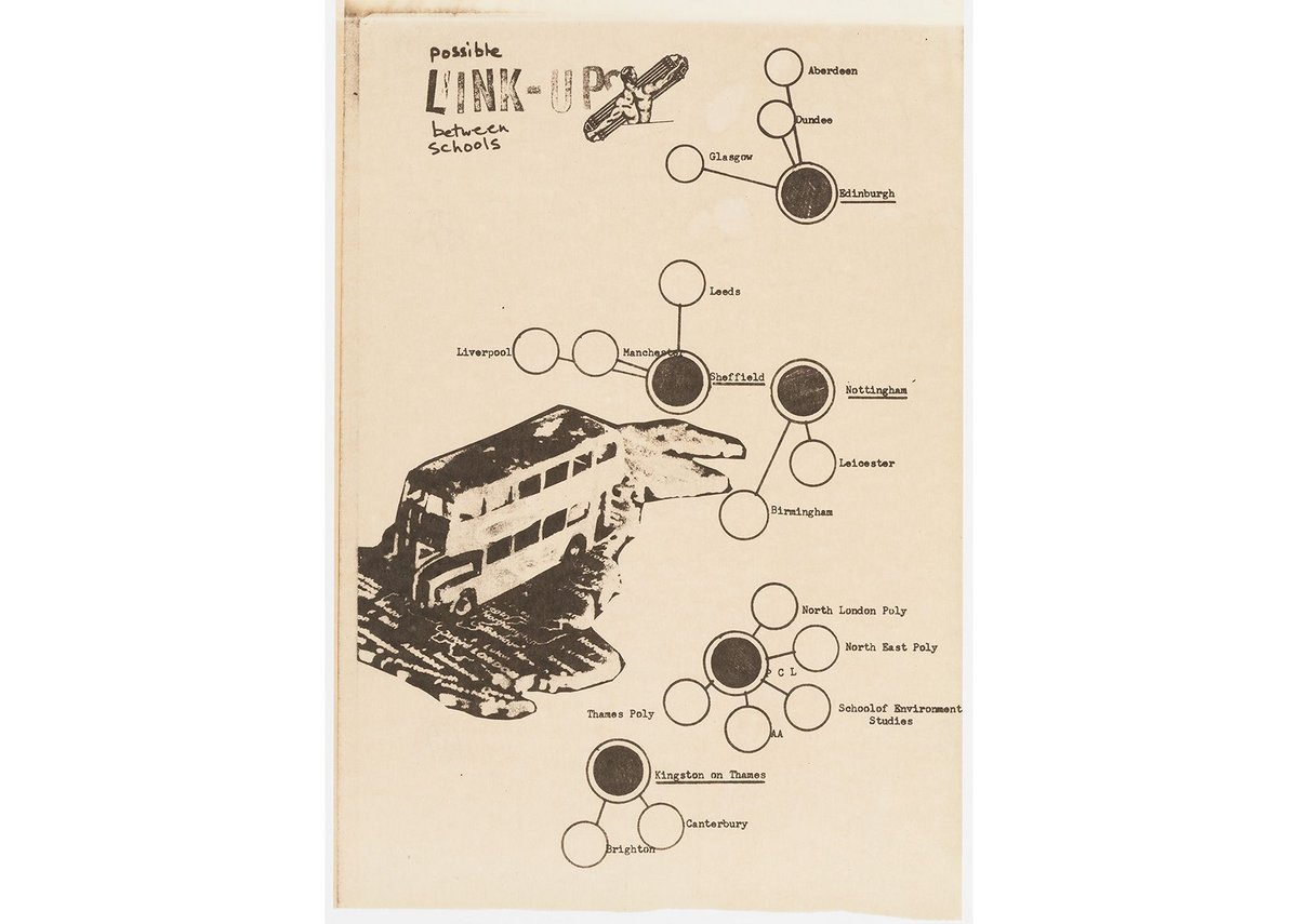 Drawing by Cedric Price of the bus tour circuit indicating participating architecture schools and their potential connections. January 1973, Peter Murray.