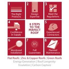 Choosing A Flat Roof Ribaj