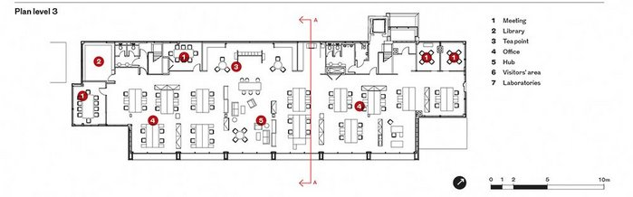 Plan level 3