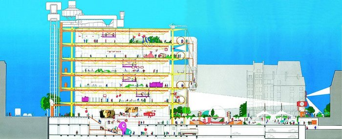 Cross-section of Piano's and Rogers' seminal Pompidou Centre in Paris, 1971-77.