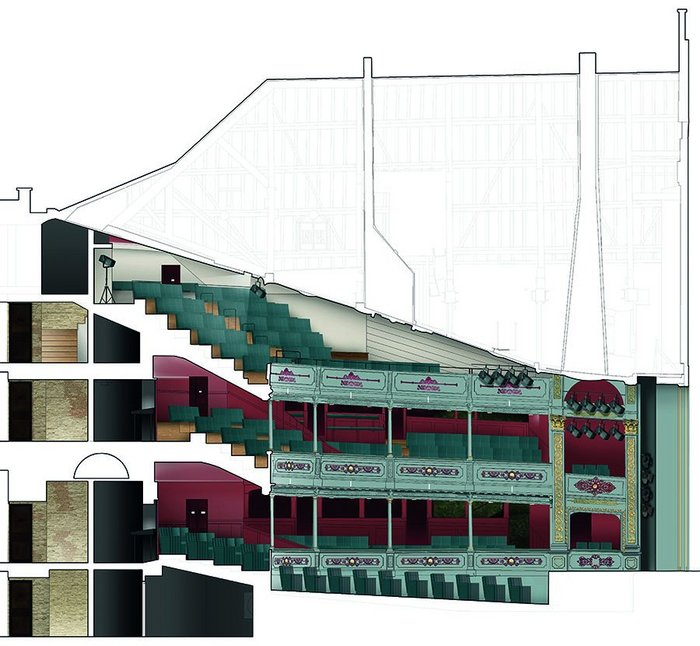 The longitudinal section through the auditorium shows the improved relationship of tiers to stage, the position of the old vents in the roof and the unique stages boxes and proscenium slit – a technical stage entry.