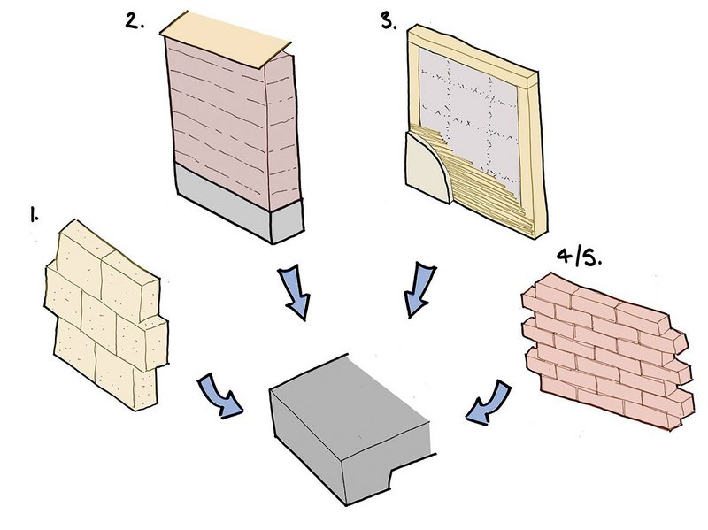 Ways to reduce embodied carbon: stone, rammed earth, hempcrete and unfired clay and reclaimed masonry bricks.