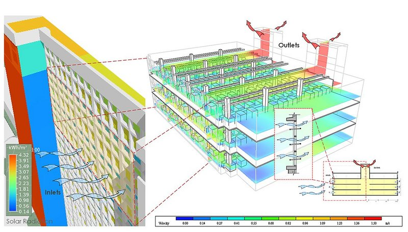 Passive ventilation design proposal for new garment factories.