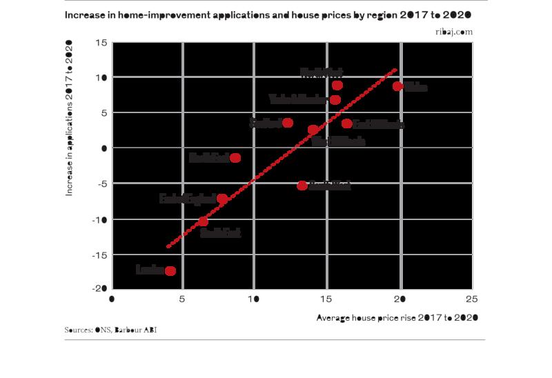 Chart 6.