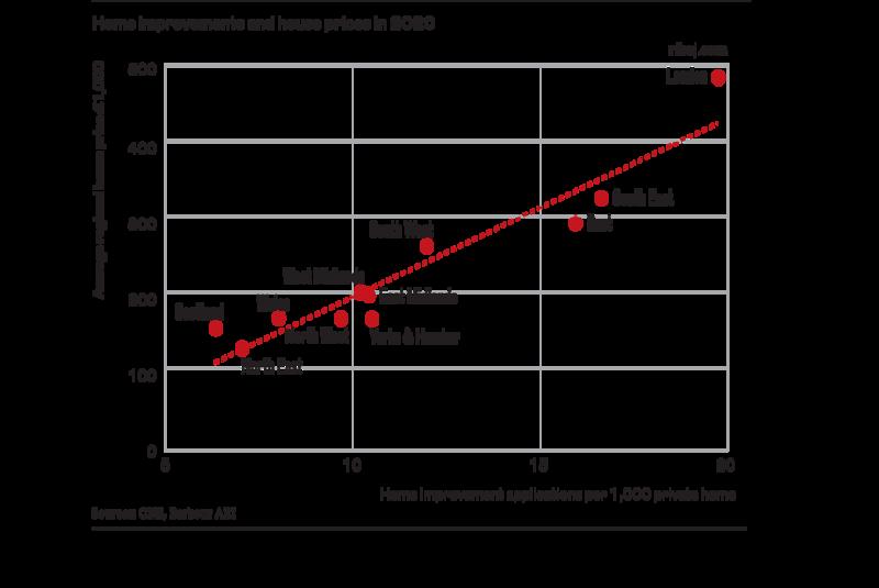 Chart 5.