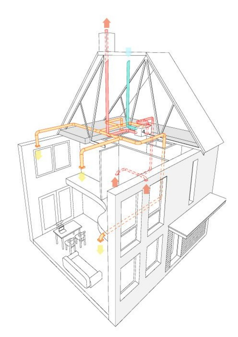 MVHR airflows: but with a ventilation unit in the loft space – convenient for the builder not the householder.