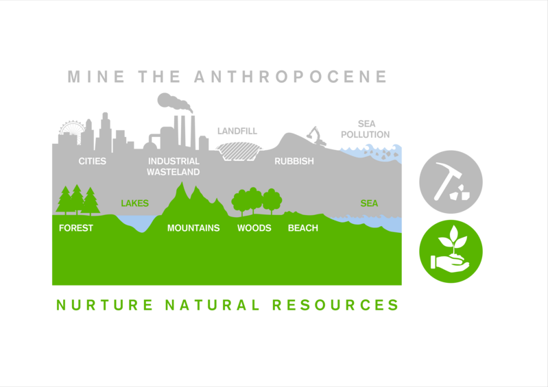 We should mine the grey of the manmade layer of the anthropocene while nurturing natural resources.