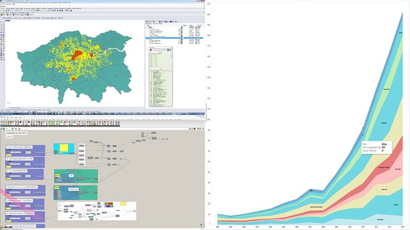 Workflow showing a data mapping study on how business clusters evolve over time in Rhino/Grasshopper software.