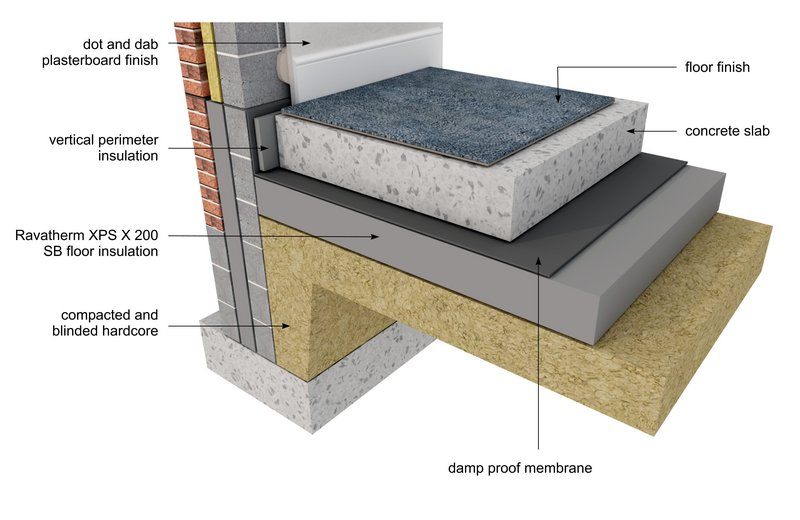 Ravatherm XPS X 200 SB thermal insulation is resistant to high loads and has negligible moisture uptake.
