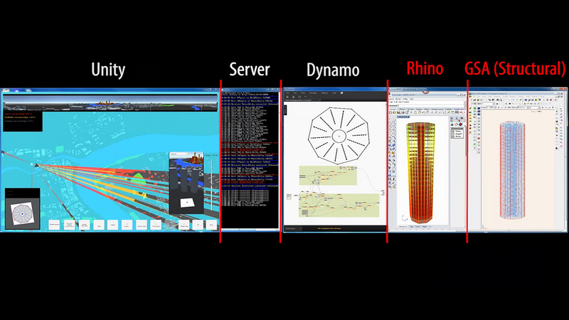 Hermes can communicate design changes across multiple software platforms, including Grasshopper, Rhino, Dynamo for Revit, Unity games engine and Excel