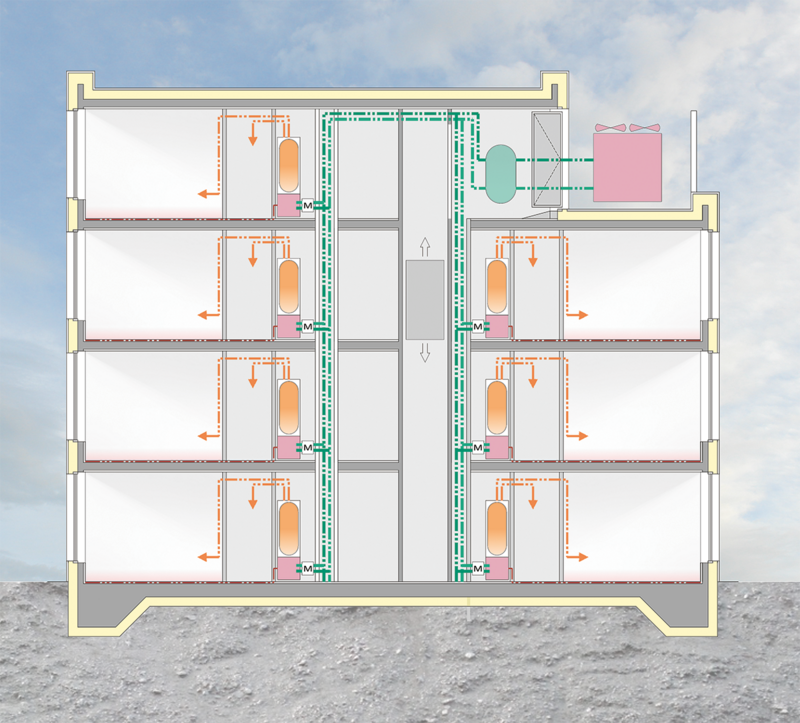 Diagram of two stage heat pump system for apartment blocks.