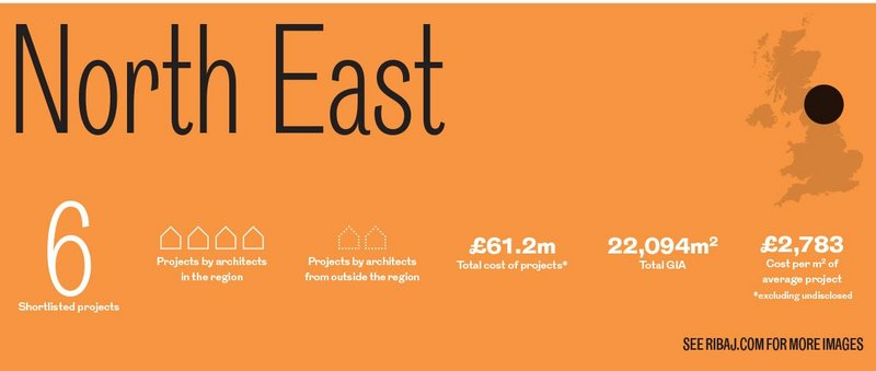 The North East Regional Awards in numbers.